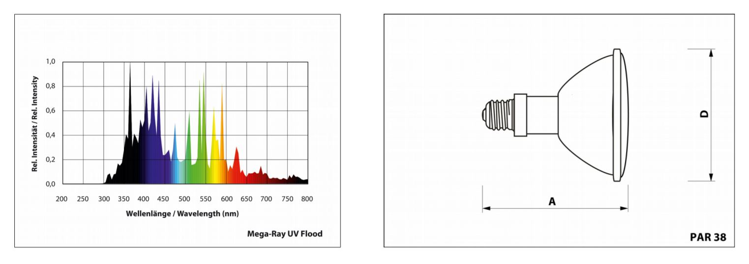 Mega-Ray UV 100W Flood PAR38